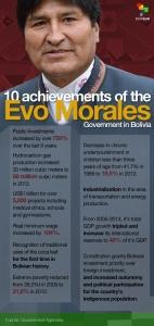 bolivia-morales